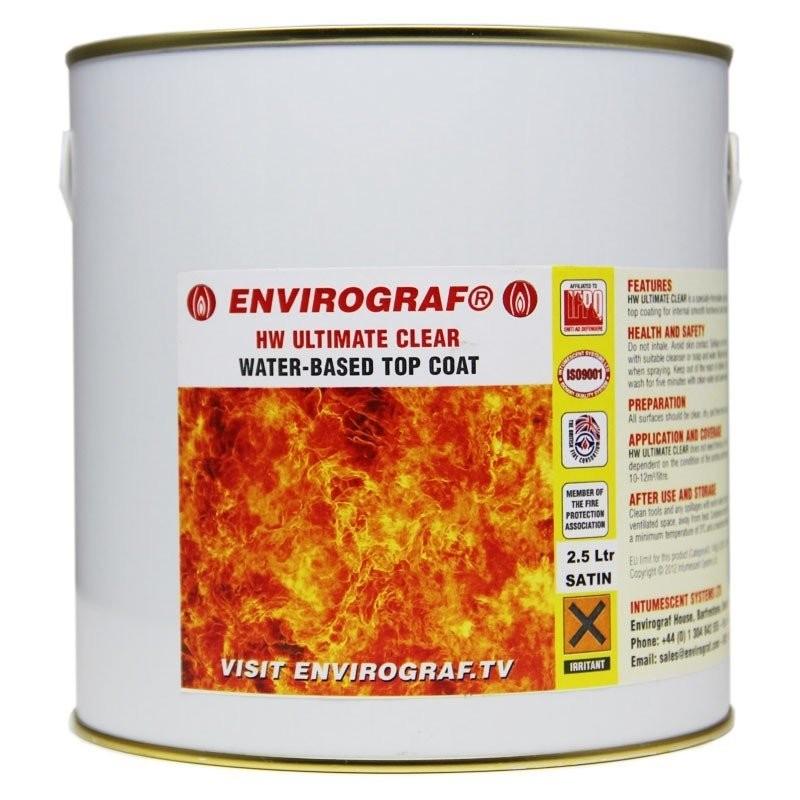 Envirograf - HW Easy-Clean
